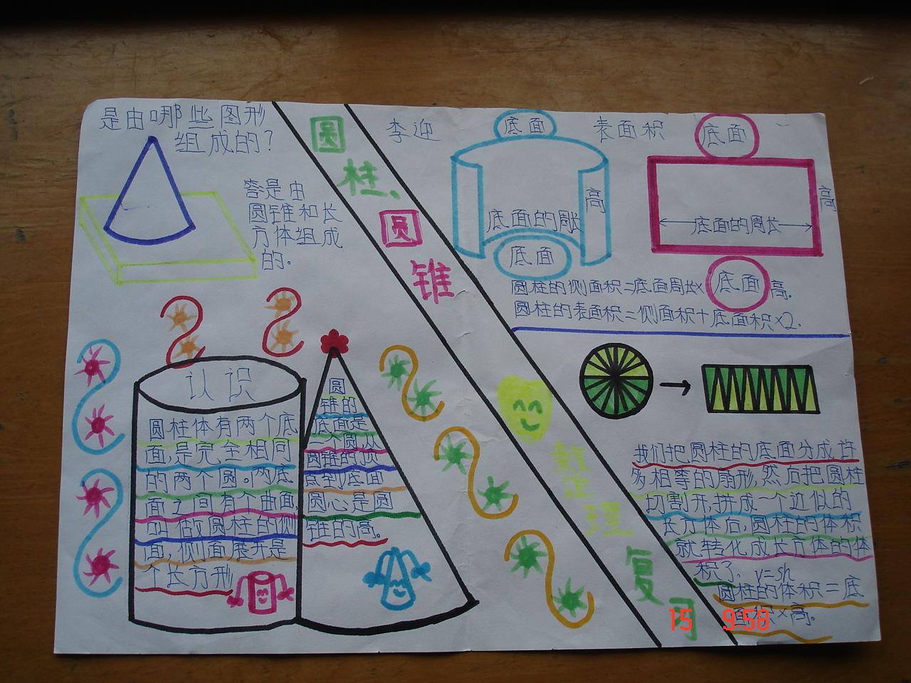圆柱圆锥-关于数学的手抄报_20字_20字