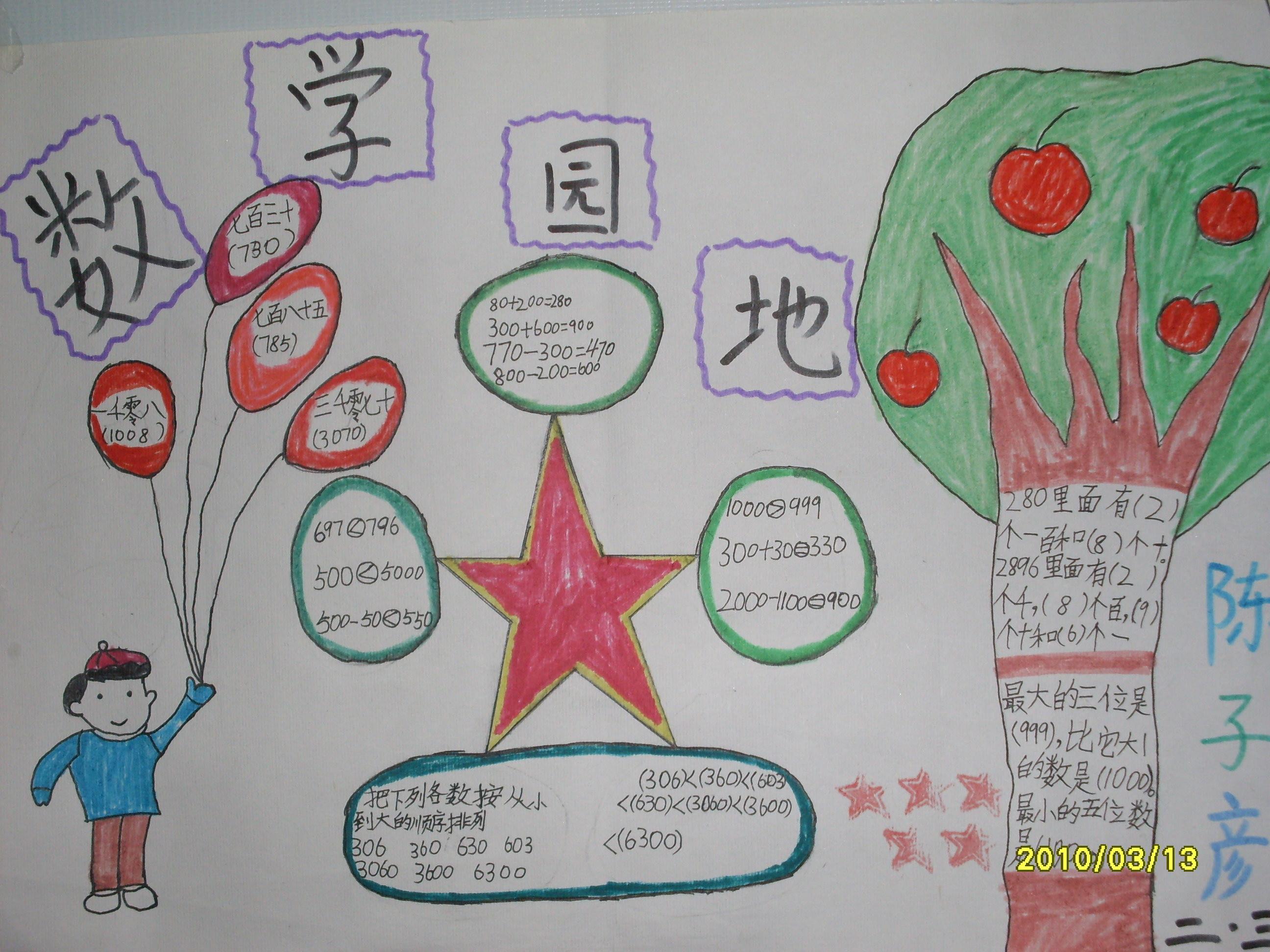 圆柱圆锥-关于数学的手抄报 数学大世界-关于数学的手抄报 数学天地